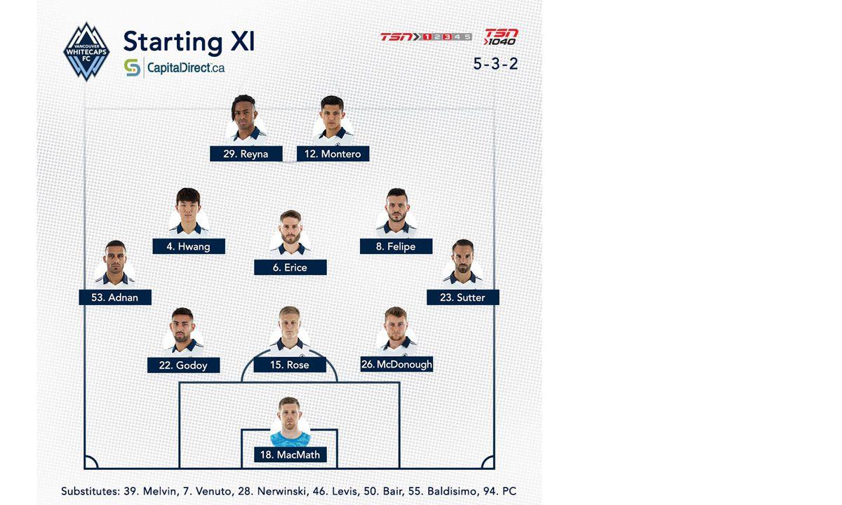 Vancouver Whitecaps starting XI against FC Dallas. (6-26-19)