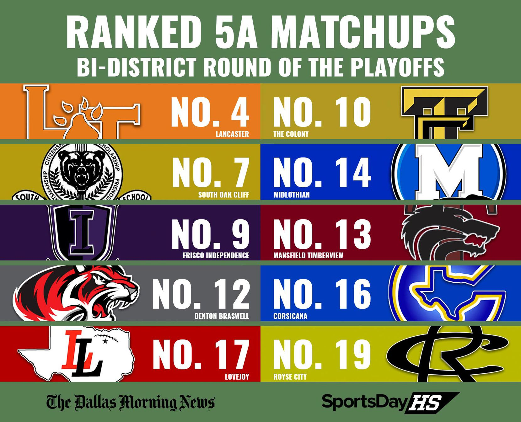 Ranked 5A matchups in the bi-district round of the playoffs.